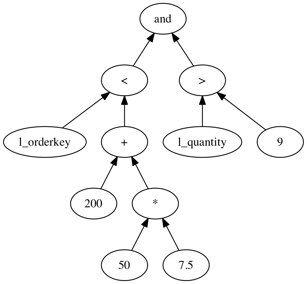 expr tree example